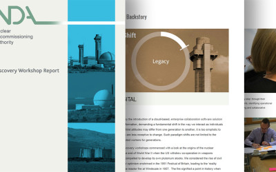 UX Discovery and Adoption Strategy for Nuclear Industry Enterprise Social Platform